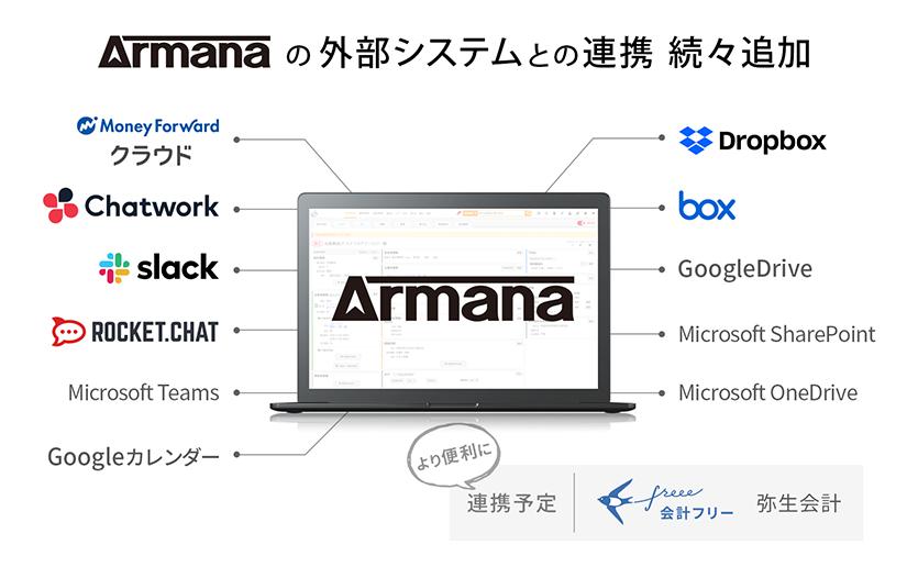 Armanaは成長し続けるサービス