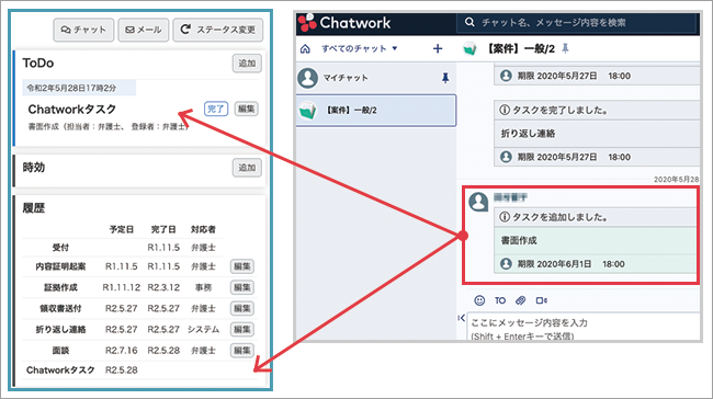 Chatworkで作成したタスクもArmanaのToDoとして登録