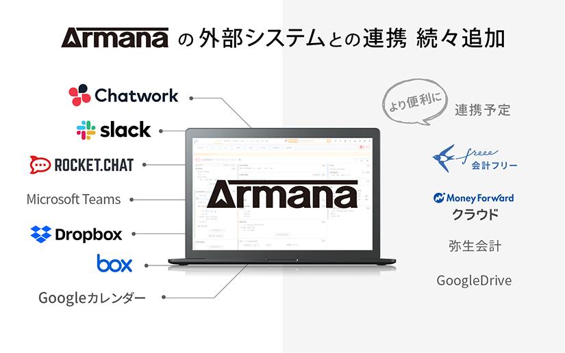 Armanaは3大ビジネスチャットすべてと連携